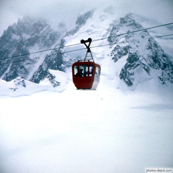 cabine suspendue au cables devant la montagne
